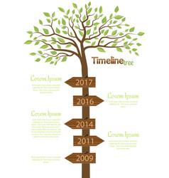 timeline shaped tree vector image