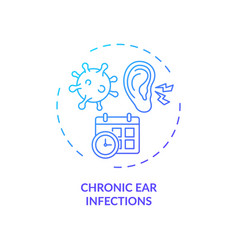 Chronic ear infections concept icon vector
