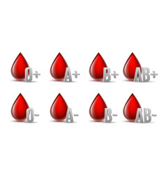 set blood drops with blood type medical icons vector image