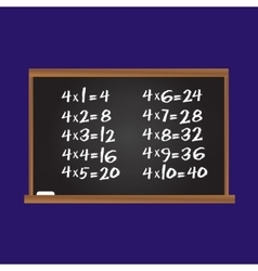 Multiplication table Number four row on school vector image