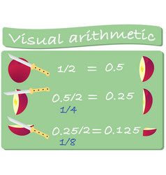 Learning math on a good example division fractions vector