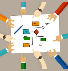 flow chart process decision making team work vector image
