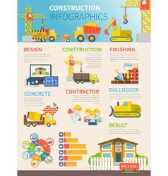 Flat Construction Infographic Template vector image vector image