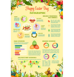 easter day egg hunt celebration infographics vector image