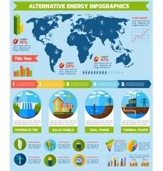 Alternative Energy Infographics vector image