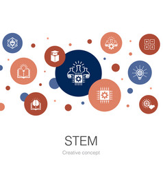 Stem trendy circle template with simple icons vector