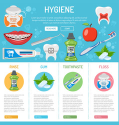 Dental hygiene banner and infographics vector