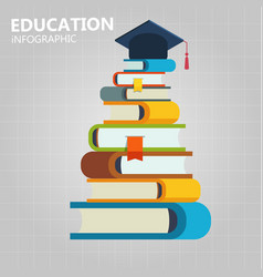 education infographic books graduation cap backgro vector image