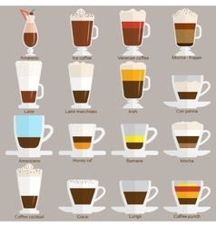 Coffee cups different cafe drinks types espresso vector image