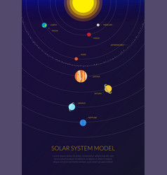 our solar system poster flat style infographic vector image