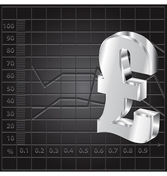 Financial background with 3d lira sign vector