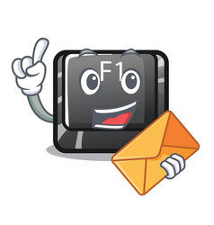 With envelope button f1 in shape character vector