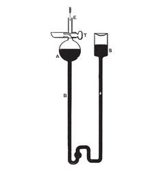 Geissler pump vintage vector