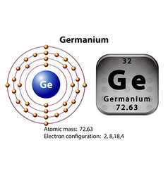 Symbol and electron diagram for Germanium vector
