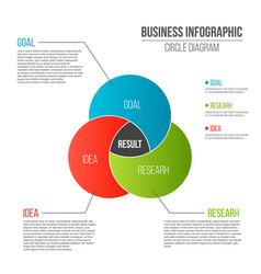 creative of business vector image