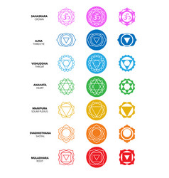 Seven chakras colourful graphic set icons vector