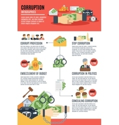 Corruption Infographics Set vector image