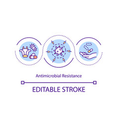 Antimicrobial resistance concept icon vector