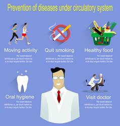 Heart disease prevention infographics vector