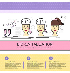 Biorevitalization surgery cosmetology infographics vector