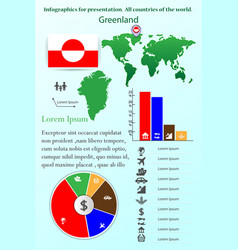 Greenland infographics for presentation all vector