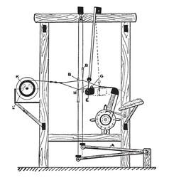 Hand loom vintage vector