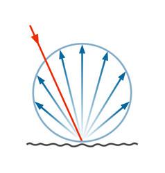 Diffuse reflection diagram vector