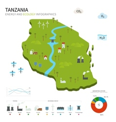 Energy industry and ecology of Tanzania vector