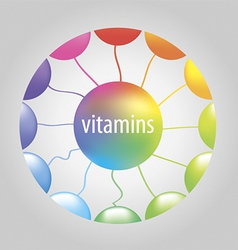 vitamins in the circle vector image