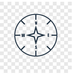 compass concept linear icon isolated on vector image