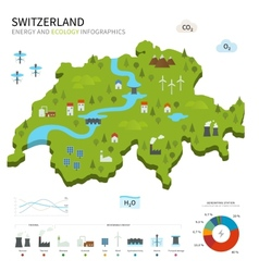 Energy industry and ecology of Switzerland vector
