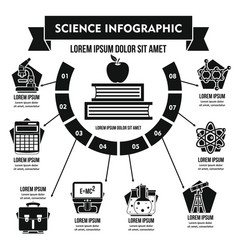 science infographic concept simple style vector image