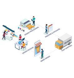 Online merchandise printing services vector