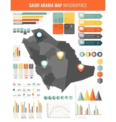 Saudi Arabia map with Infographic elements vector image