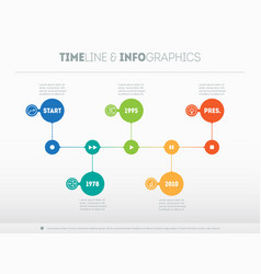 timeline infographic template with icons and vector image