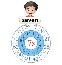 Math number multiplication circle vector