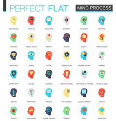 Set flat brain and mind process icons vector