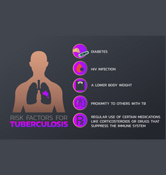 Tuberculosis icon design infographic health vector