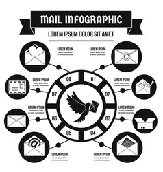 Mail infographic concept simple style vector