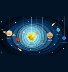 solar system model diagram paper cut vector image