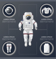 Details of modern space suit infographics vector
