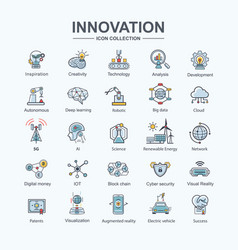 innovation icon set for futuristic technology ev vector image