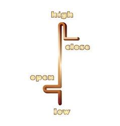 Open close ticket vector image