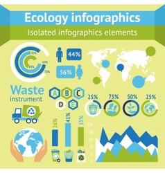 Ecology and waste infographics vector image