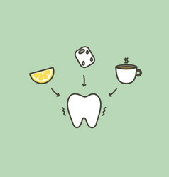 Sensitive teeth from ice - lemon and coffee vector