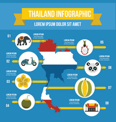 Thailand travel infographic concept flat style vector