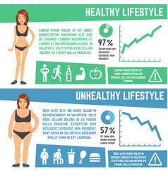 weight loss and diet medical infographics vector image