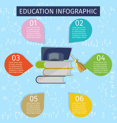 concept education infographic vector image