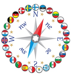 The work of the EU against the compass vector image