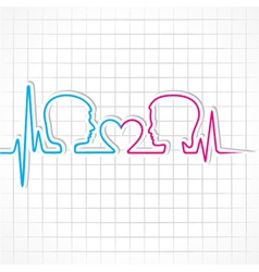 Heartbeat make malefemale face and heart symboL vector image